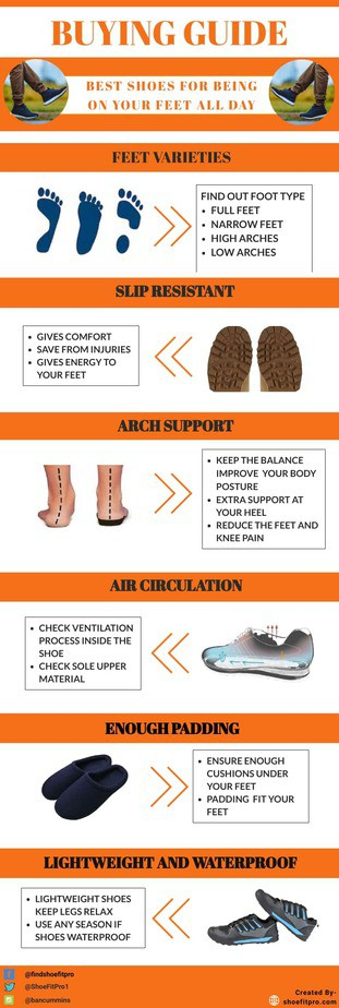 Best shoes for being on your feet all day Infograpic