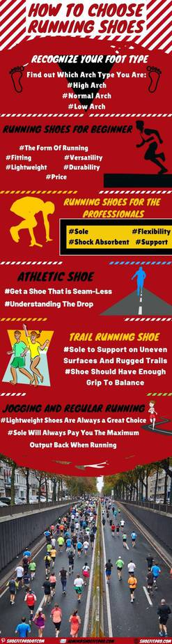 How To Choose Running Shoes [Athletic-Trail-Jogging Buying Guide 2020]