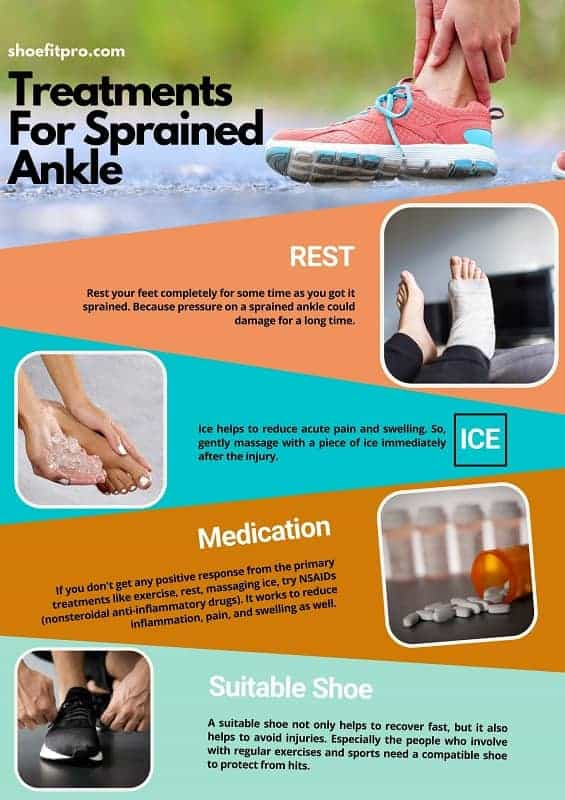 Treatments For Sprained Ankle
